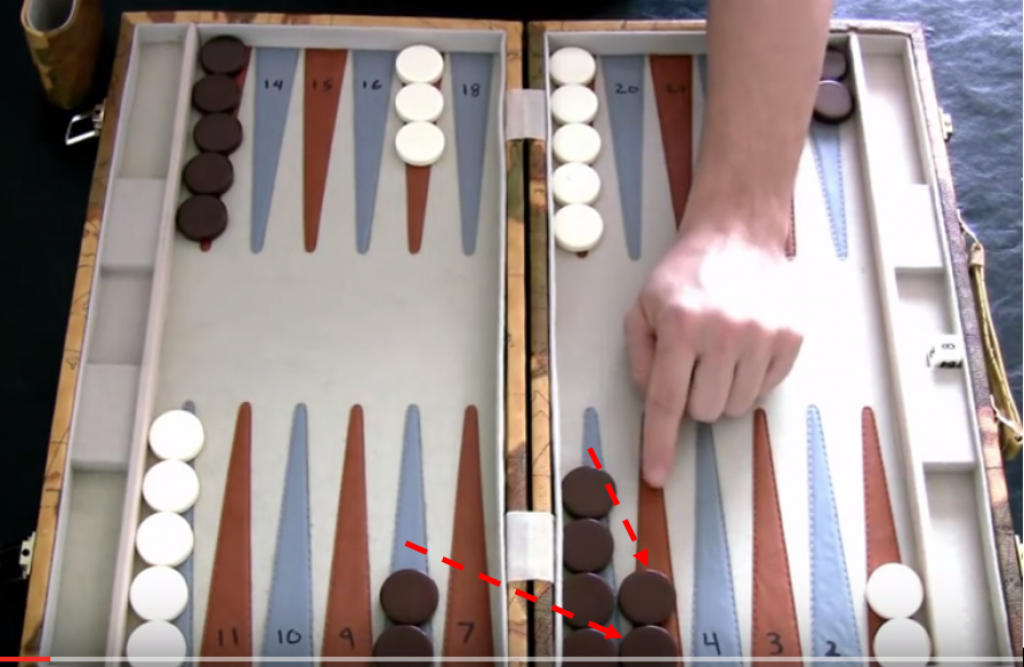 Sport betting winning strategy for backgammon are betting shop roulette machines fixed