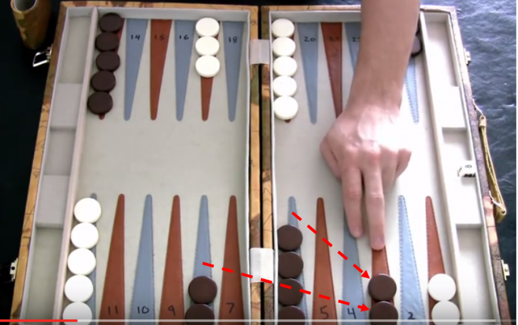 5-3 backgammon opening move, make your 3rd point.