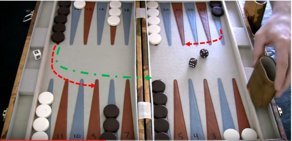 Moving your checkers in backgammon