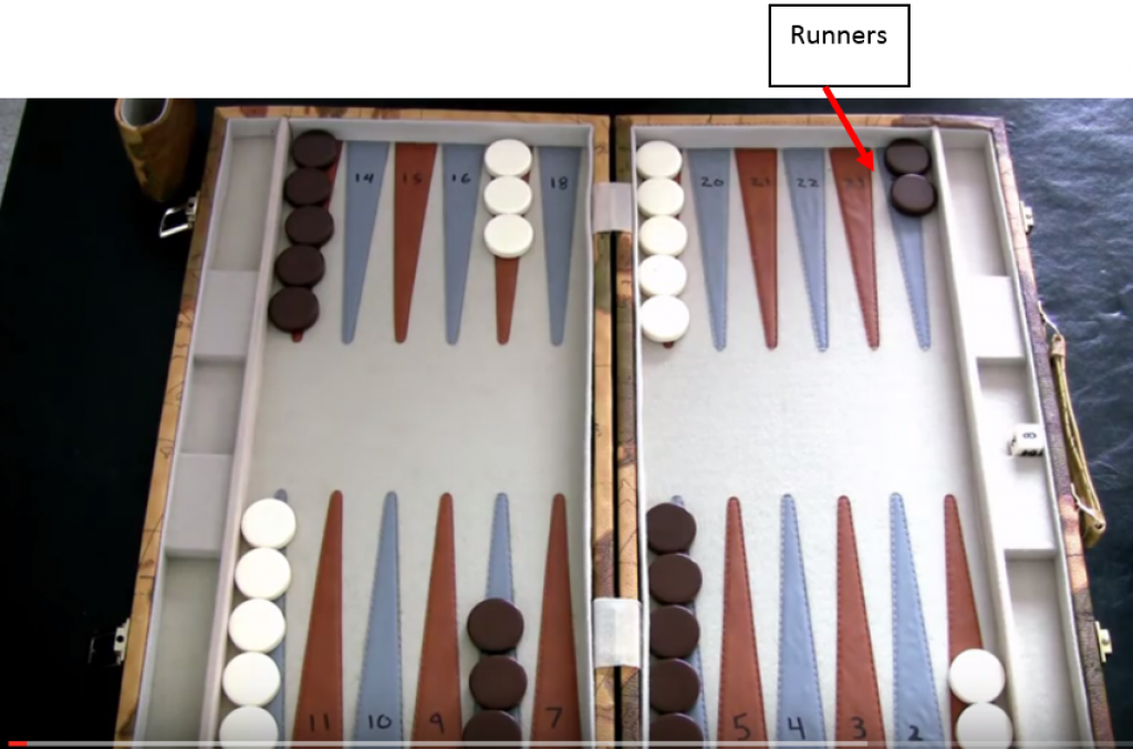 Backgammon runners