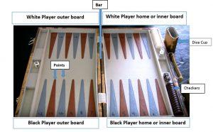 Backgammon points
